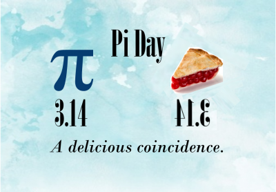 Pi Day at the Museum